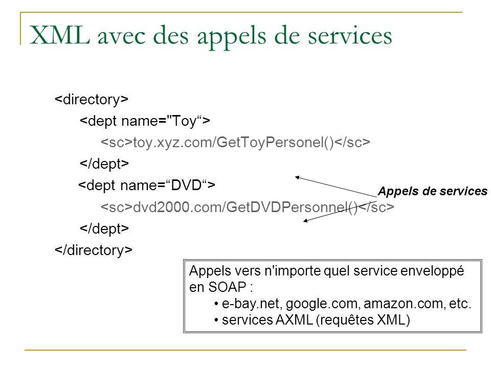 XML avec des appels de services toy.xyz.com/GetToyPersonel() dvd2000.com/GetDVDPersonnel() Appels de services Appels vers n importe quel service enveloppé en SOAP : e-bay.net, google.com, amazon.com, etc.