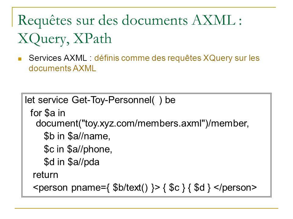 Requêtes sur des documents AXML : XQuery, XPath Services AXML : définis comme des requêtes XQuery sur les documents AXML let service Get-Toy-Personnel