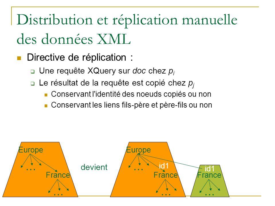 Distribution et réplication manuelle des données XML Directive de réplication : Une requête XQuery sur doc chez p i Le résultat de la requête est copié chez p j Conservant l identité des noeuds copiés ou non Conservant les liens fils-père et père-fils ou non Europe … France … devient Europe … France … … id1