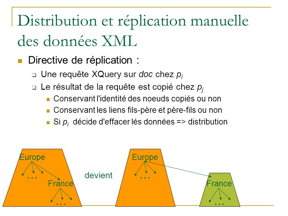 Distribution et réplication manuelle des données XML Directive de réplication : Une requête XQuery sur doc chez p i Le résultat de la requête est copi