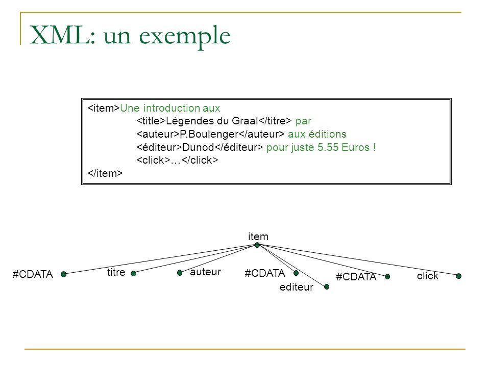 XML: un exemple Une introduction aux Légendes du Graal par P.Boulenger aux éditions Dunod pour juste 5.55 Euros ! … item titre auteur #CDATA editeur c