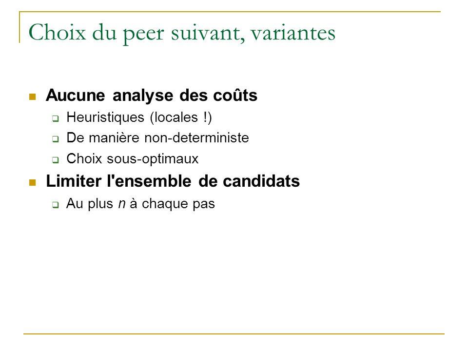 Choix du peer suivant, variantes Aucune analyse des coûts Heuristiques (locales !) De manière non-deterministe Choix sous-optimaux Limiter l ensemble de candidats Au plus n à chaque pas