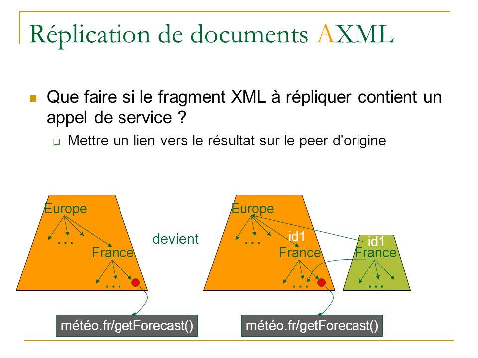 Réplication de documents AXML Que faire si le fragment XML à répliquer contient un appel de service ? Mettre un lien vers le résultat sur le peer d'or
