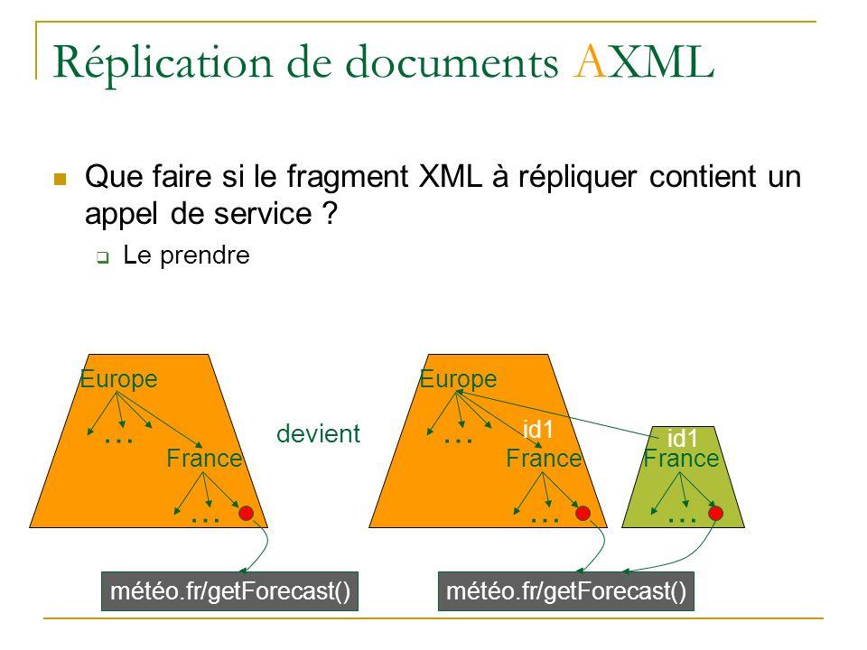 Réplication de documents AXML Que faire si le fragment XML à répliquer contient un appel de service ? Le prendre Europe … France … devient Europe … Fr