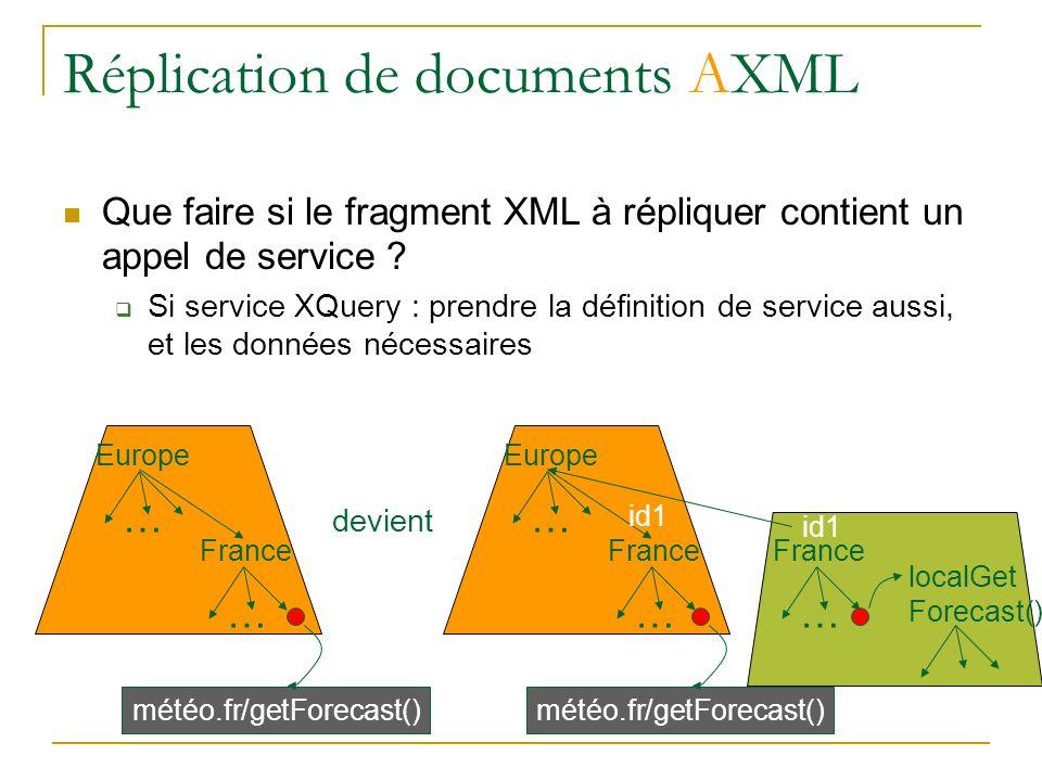 Réplication de documents AXML Que faire si le fragment XML à répliquer contient un appel de service ? Si service XQuery : prendre la définition de ser