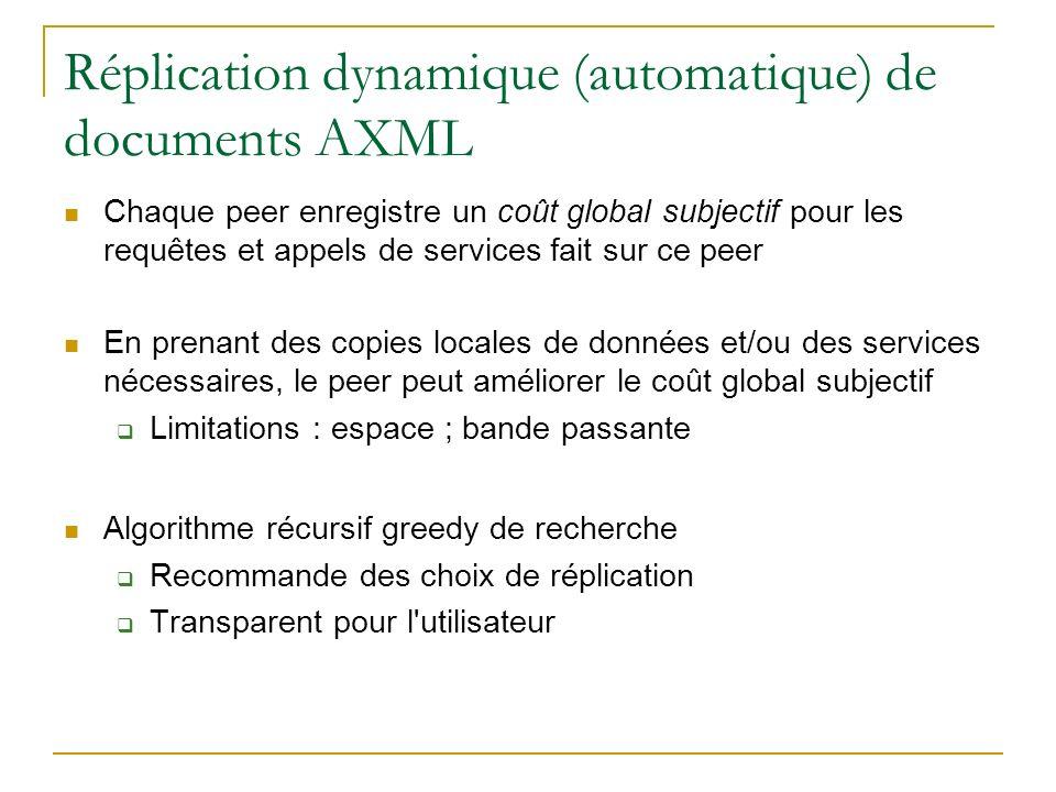 Réplication dynamique (automatique) de documents AXML Chaque peer enregistre un coût global subjectif pour les requêtes et appels de services fait sur