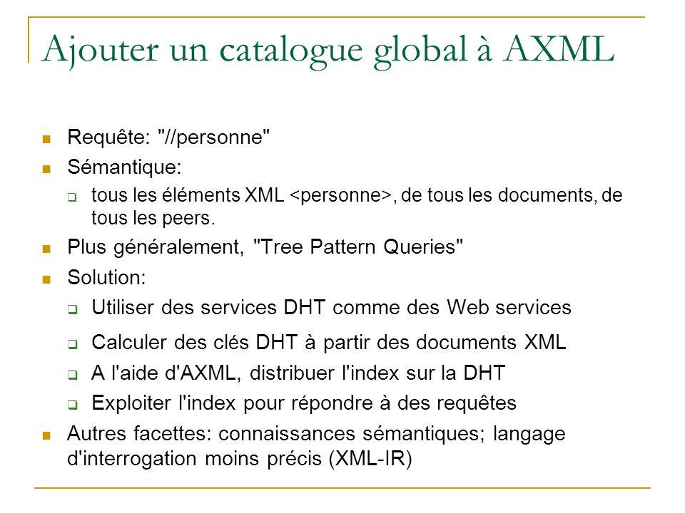 Ajouter un catalogue global à AXML Requête: //personne Sémantique: tous les éléments XML, de tous les documents, de tous les peers.