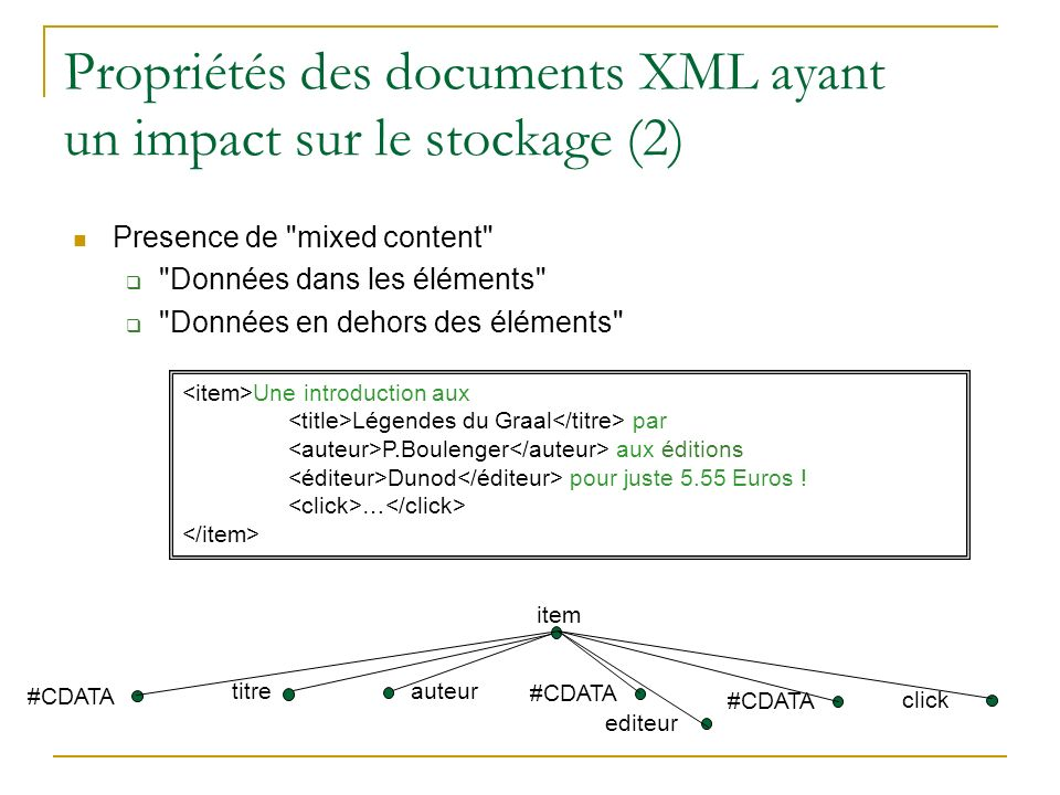 Propriétés des documents XML ayant un impact sur le stockage (3) Ordre des éléments Une introduction aux Légendes du Graal par P.Boulenger aux éditions Dunod pour juste 5.55 Euros .