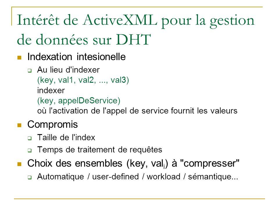 Intérêt de ActiveXML pour la gestion de données sur DHT Indexation intesionelle Au lieu d indexer (key, val1, val2,..., val3) indexer (key, appelDeService) où l activation de l appel de service fournit les valeurs Compromis Taille de l index Temps de traitement de requêtes Choix des ensembles (key, val i ) à compresser Automatique / user-defined / workload / sémantique...