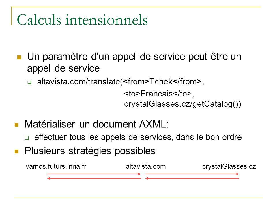 Calculs intensionnels Un paramètre d'un appel de service peut être un appel de service altavista.com/translate( Tchek, Francais, crystalGlasses.cz/get