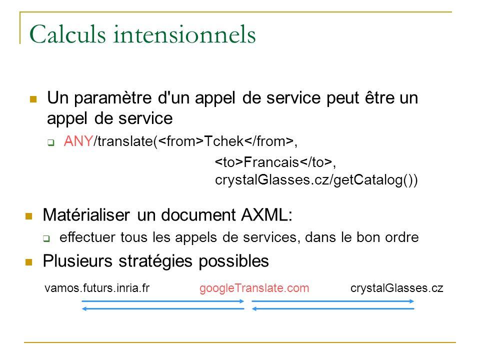 Calculs intensionnels Un paramètre d'un appel de service peut être un appel de service ANY/translate( Tchek, Francais, crystalGlasses.cz/getCatalog())