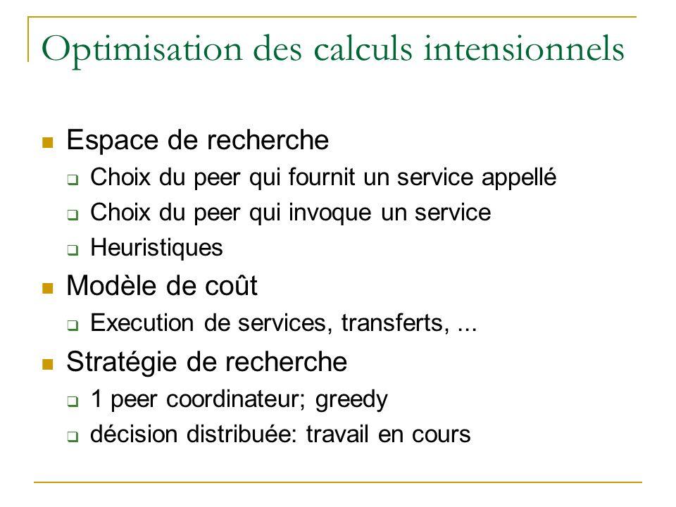 Optimisation des calculs intensionnels Espace de recherche Choix du peer qui fournit un service appellé Choix du peer qui invoque un service Heuristiq