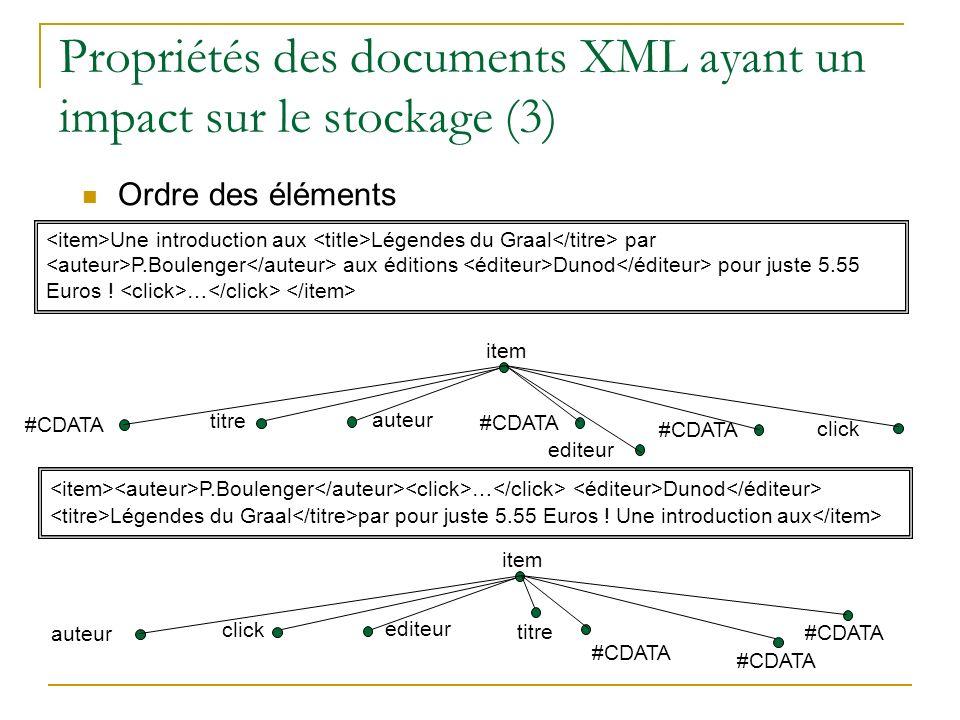 Propriétés des documents XML ayant un impact sur le stockage (3) Ordre des éléments Une introduction aux Légendes du Graal par P.Boulenger aux édition