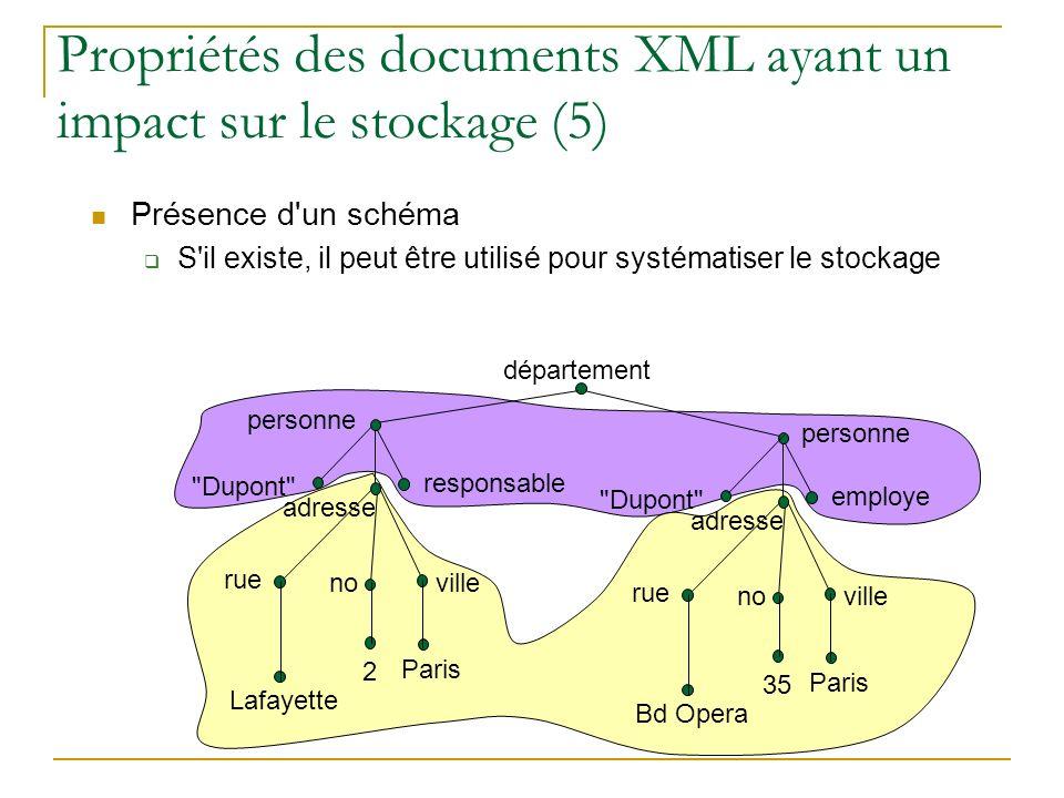 Propriétés des documents XML ayant un impact sur le stockage (5) Présence d'un schéma S'il existe, il peut être utilisé pour systématiser le stockage