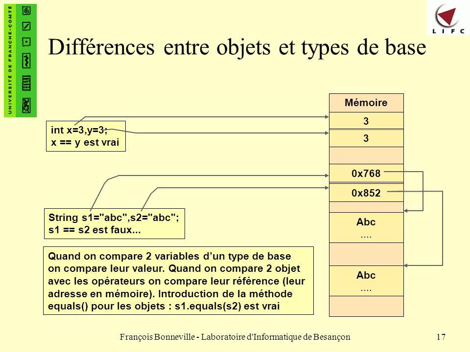 François Bonneville - Laboratoire d'Informatique de Besançon17 Différences entre objets et types de base int x=3,y=3; x == y est vrai String s1=