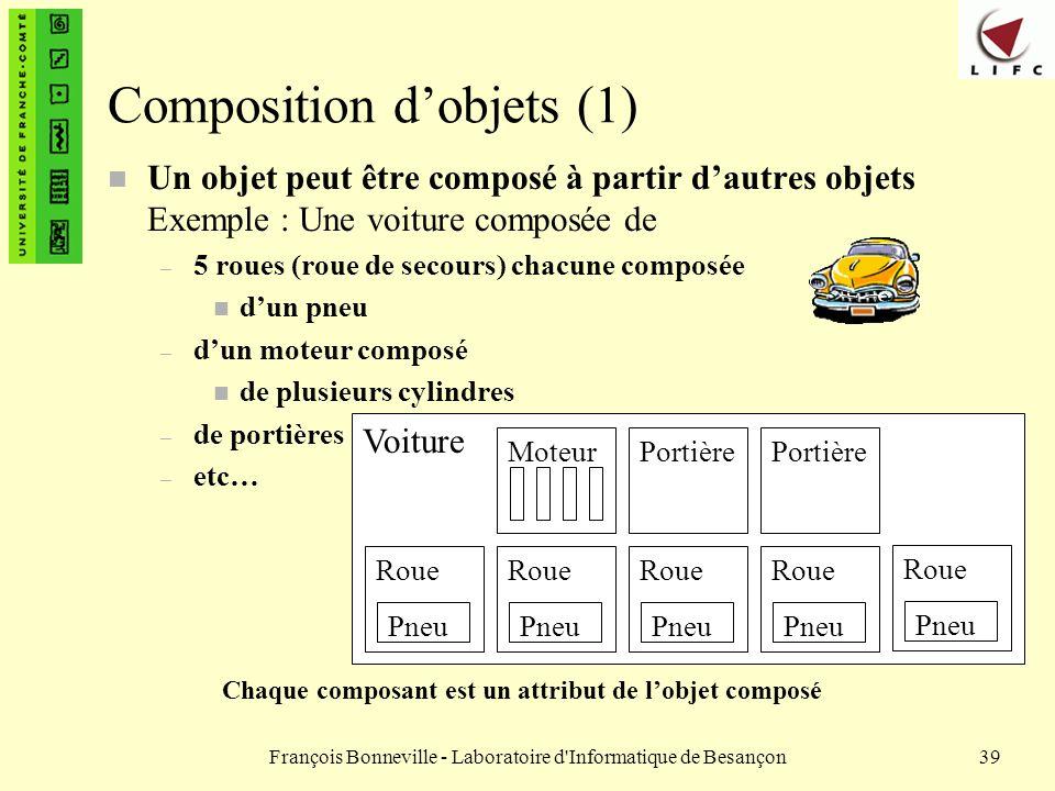 François Bonneville - Laboratoire d'Informatique de Besançon39 Voiture Roue Composition dobjets (1) n Un objet peut être composé à partir dautres obje