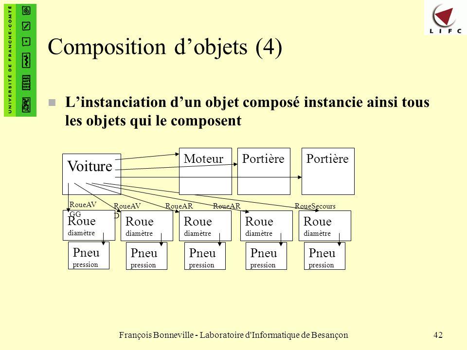 François Bonneville - Laboratoire d'Informatique de Besançon42 Composition dobjets (4) n Linstanciation dun objet composé instancie ainsi tous les obj