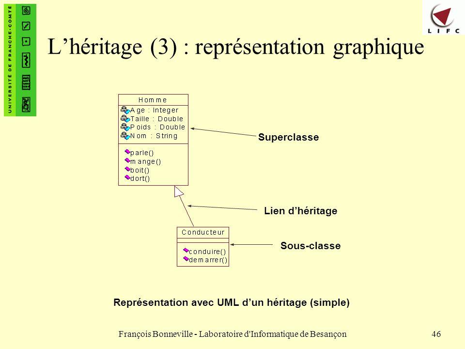 François Bonneville - Laboratoire d'Informatique de Besançon46 Lhéritage (3) : représentation graphique Représentation avec UML dun héritage (simple)