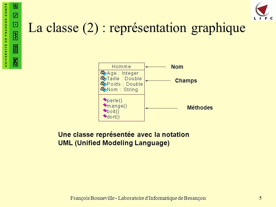 François Bonneville - Laboratoire d'Informatique de Besançon5 La classe (2) : représentation graphique Une classe représentée avec la notation UML (Un
