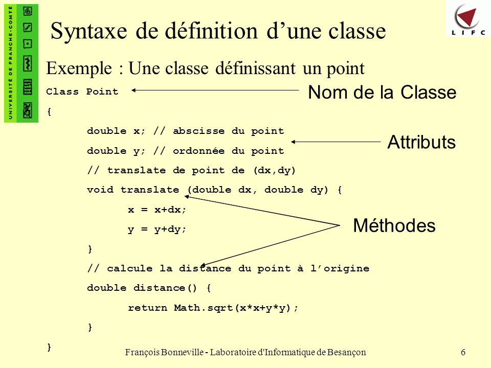 François Bonneville - Laboratoire d'Informatique de Besançon6 Syntaxe de définition dune classe Exemple : Une classe définissant un point Class Point
