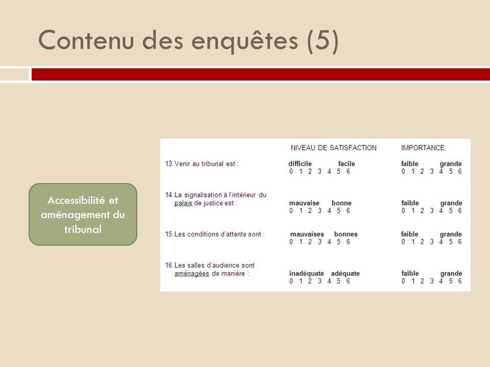 Contenu des enquêtes (5) Accessibilité et aménagement du tribunal