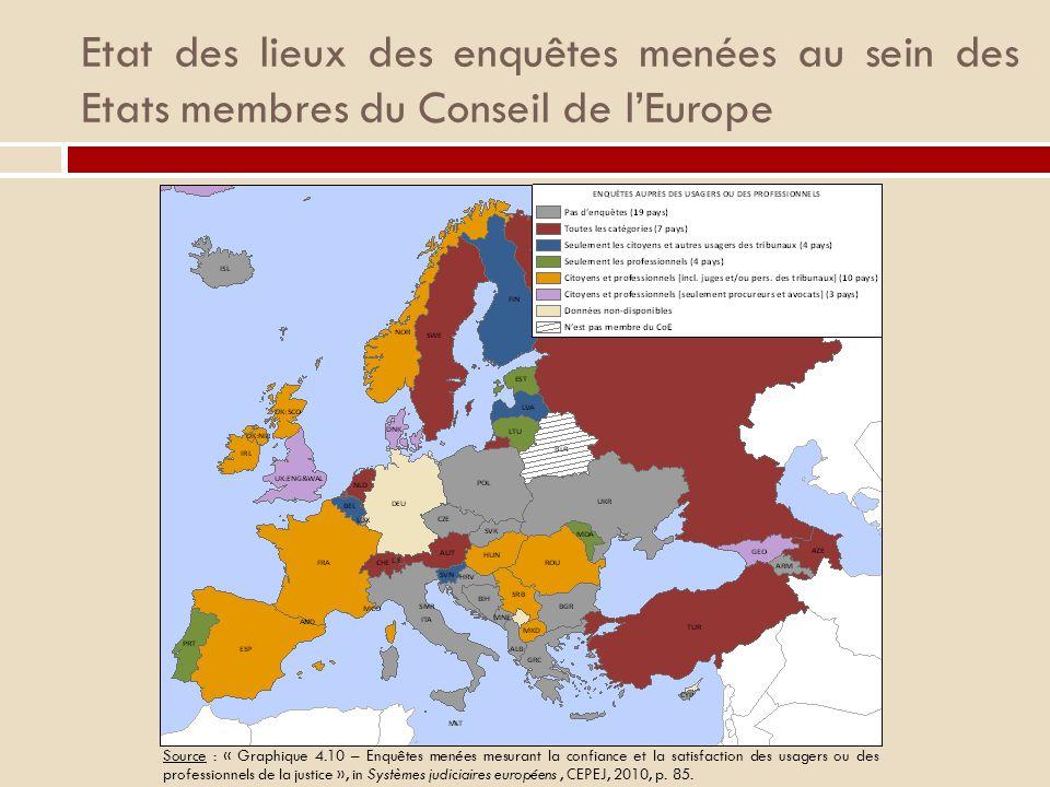 Etat des lieux des enquêtes menées au sein des Etats membres du Conseil de lEurope Source : « Graphique 4.10 – Enquêtes menées mesurant la confiance et la satisfaction des usagers ou des professionnels de la justice », in Systèmes judiciaires européens, CEPEJ, 2010, p.