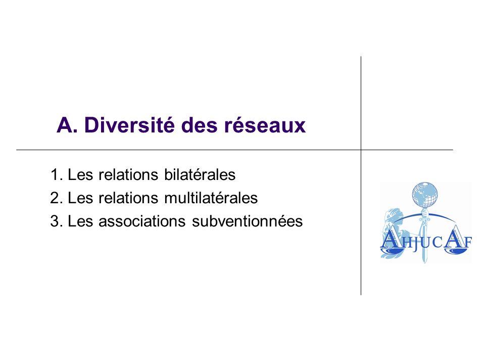 A. Diversité des réseaux 1. Les relations bilatérales 2.