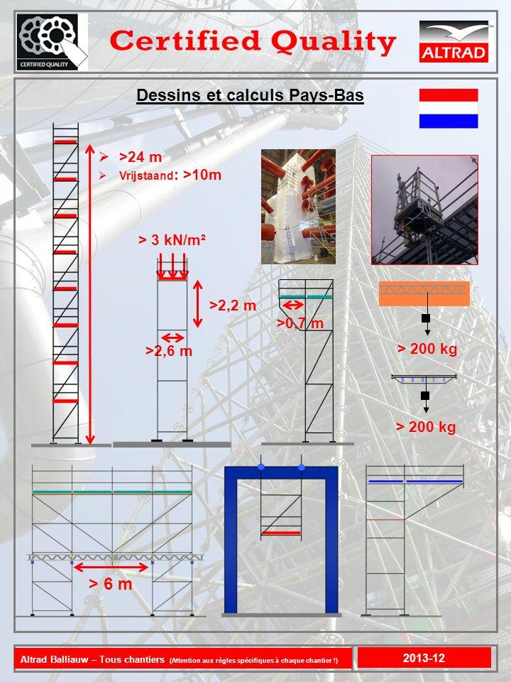 Dessins et calculs Pays-Bas 2013-12 >24 m Vrijstaand : >10m > 3 kN/m² > 6 m >2,6 m >2,2 m >0,7 m > 200 kg Altrad Balliauw – Tous chantiers (Attention