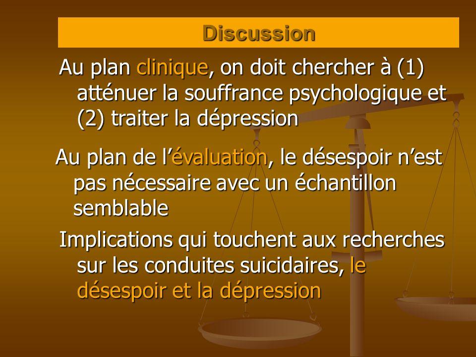 Discussion Au plan clinique, on doit chercher à (1) atténuer la souffrance psychologique et (2) traiter la dépression Au plan de lévaluation, le déses