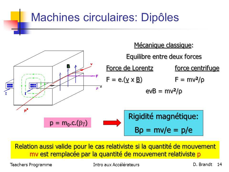 Teachers ProgrammeIntro aux Accélérateurs D. Brandt 14 Machines circulaires: Dipôles B Mécanique classique: Equilibre entre deux forces Force de Loren