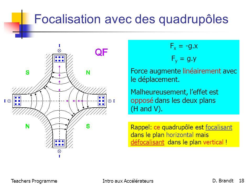 Teachers ProgrammeIntro aux Accélérateurs D. Brandt 18 Focalisation avec des quadrupôles F x = -g.x F y = g.y Force augmente linéairement avec le dépl