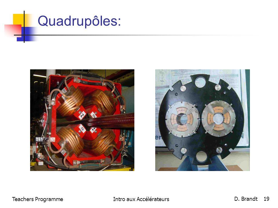 Quadrupôles: Teachers Programme D. Brandt 19 Intro aux Accélérateurs