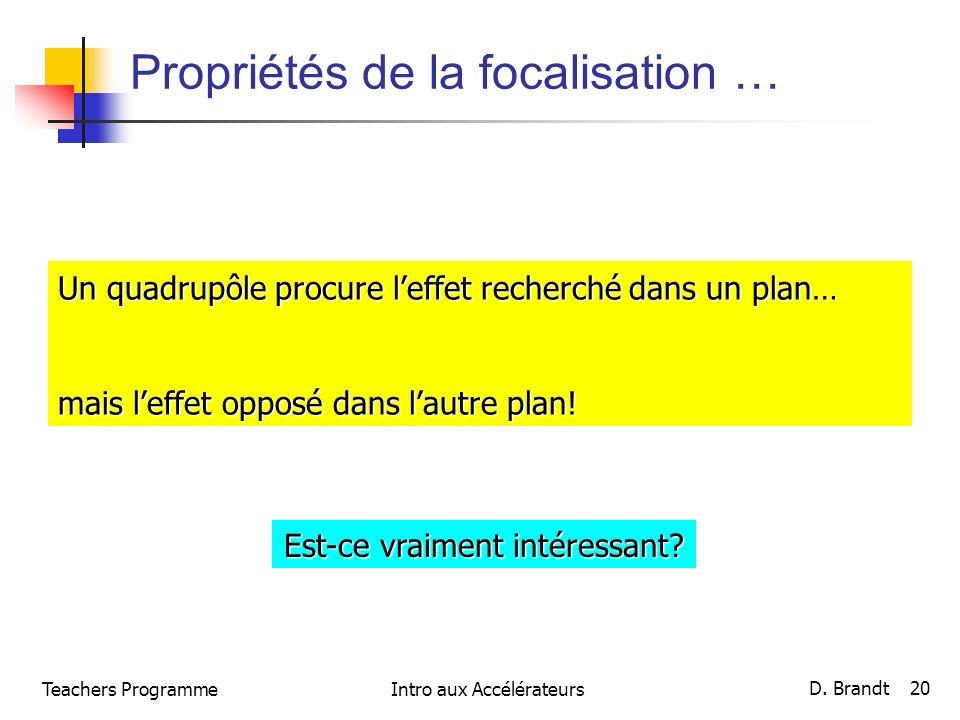 Teachers ProgrammeIntro aux Accélérateurs D. Brandt 20 Propriétés de la focalisation … Un quadrupôle procure leffet recherché dans un plan… mais leffe