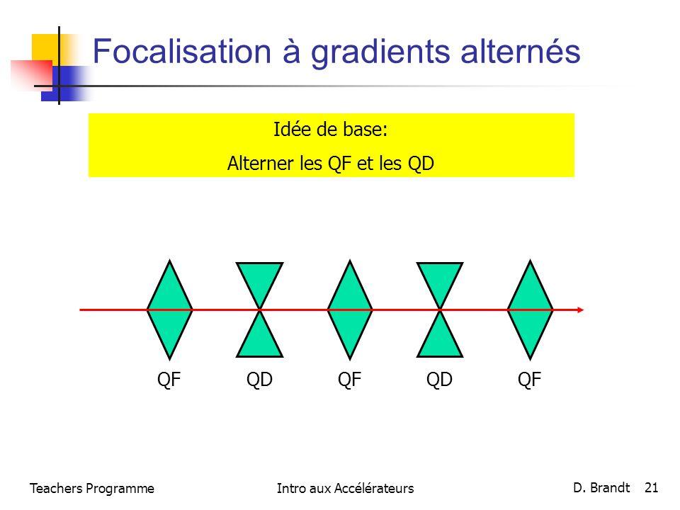 Teachers ProgrammeIntro aux Accélérateurs D. Brandt 21 Focalisation à gradients alternés Idée de base: Alterner les QF et les QD QF QD