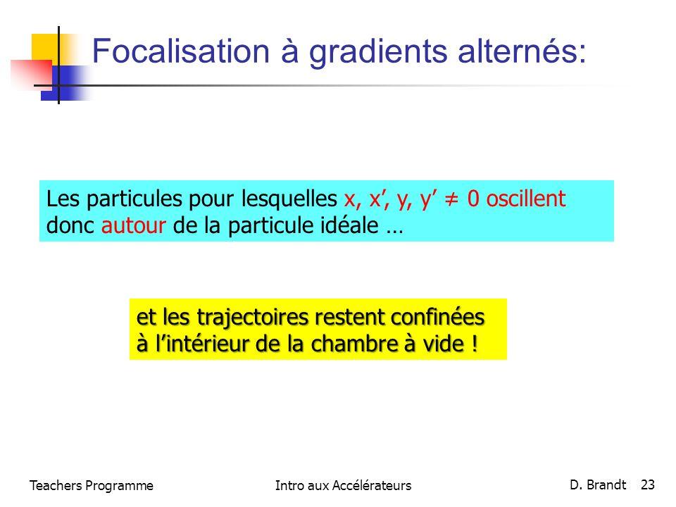 Focalisation à gradients alternés: Teachers ProgrammeIntro aux Accélérateurs D. Brandt 23 Les particules pour lesquelles x, x, y, y 0 oscillent donc a