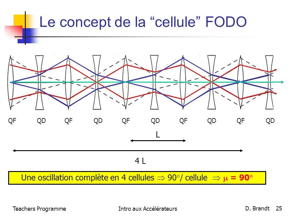 Teachers ProgrammeIntro aux Accélérateurs D. Brandt 25 Le concept de la cellule FODO L 4 L Une oscillation complète en 4 cellules 90 / cellule = 90 QD