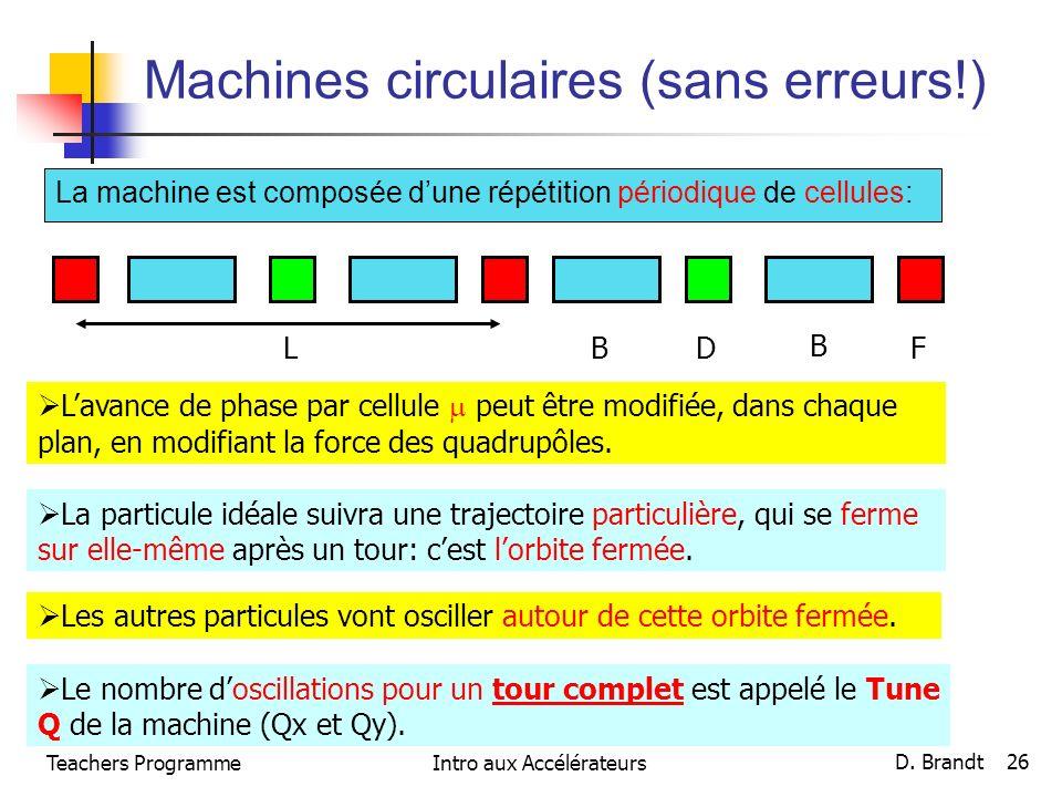Teachers ProgrammeIntro aux Accélérateurs D. Brandt 26 Machines circulaires (sans erreurs!) La machine est composée dune répétition périodique de cell