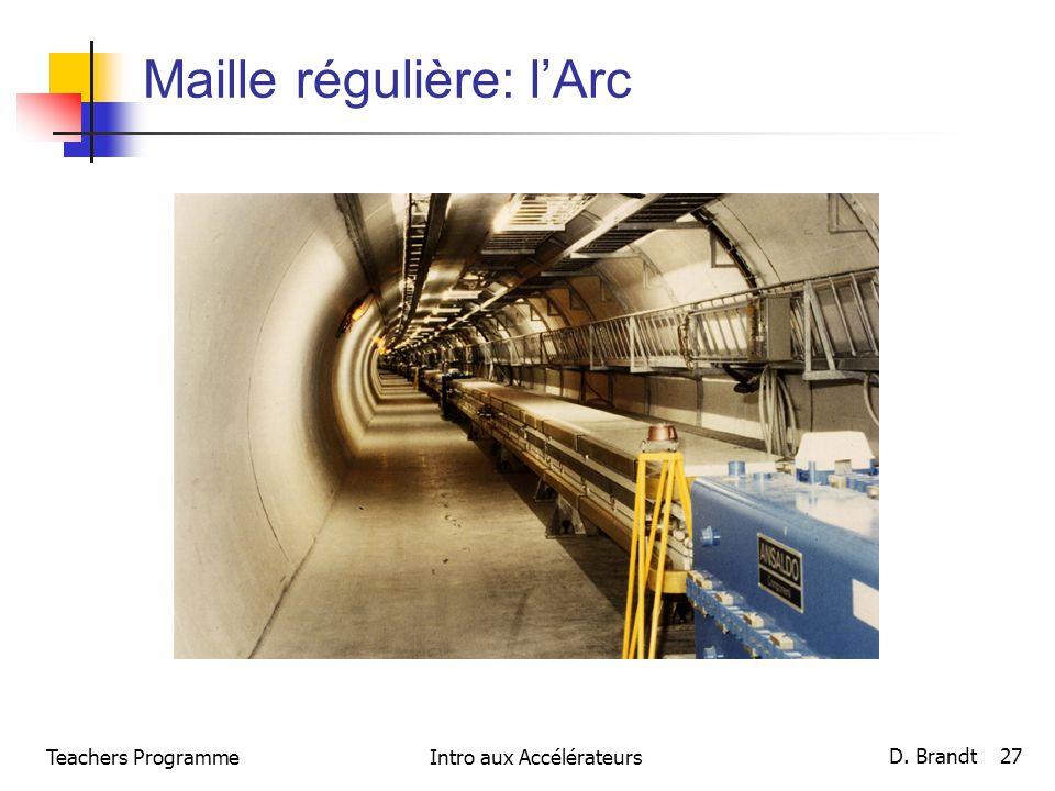 Maille régulière: lArc Teachers Programme D. Brandt 27 Intro aux Accélérateurs