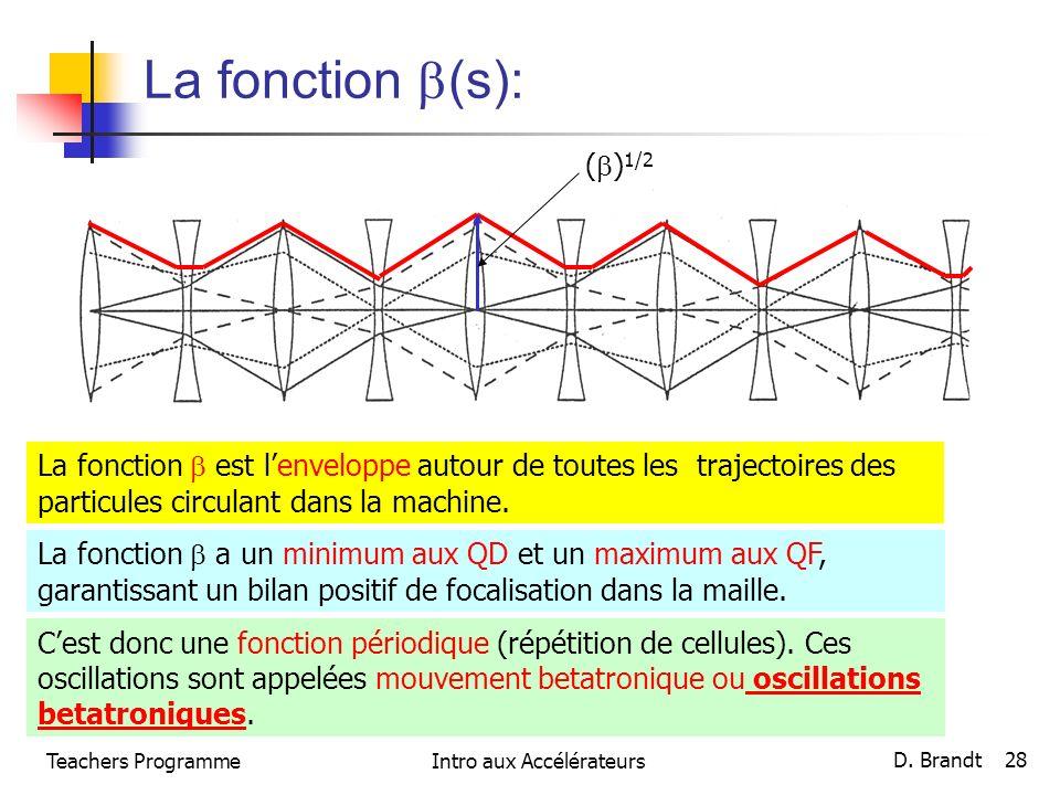 Teachers ProgrammeIntro aux Accélérateurs D. Brandt 28 La fonction (s): La fonction est lenveloppe autour de toutes les trajectoires des particules ci