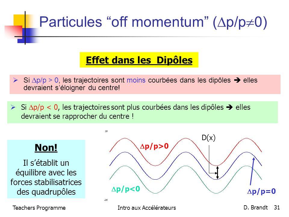 Teachers ProgrammeIntro aux Accélérateurs D. Brandt 31 Particules off momentum ( p/p 0) Si p/p > 0, les trajectoires sont moins courbées dans les dipô