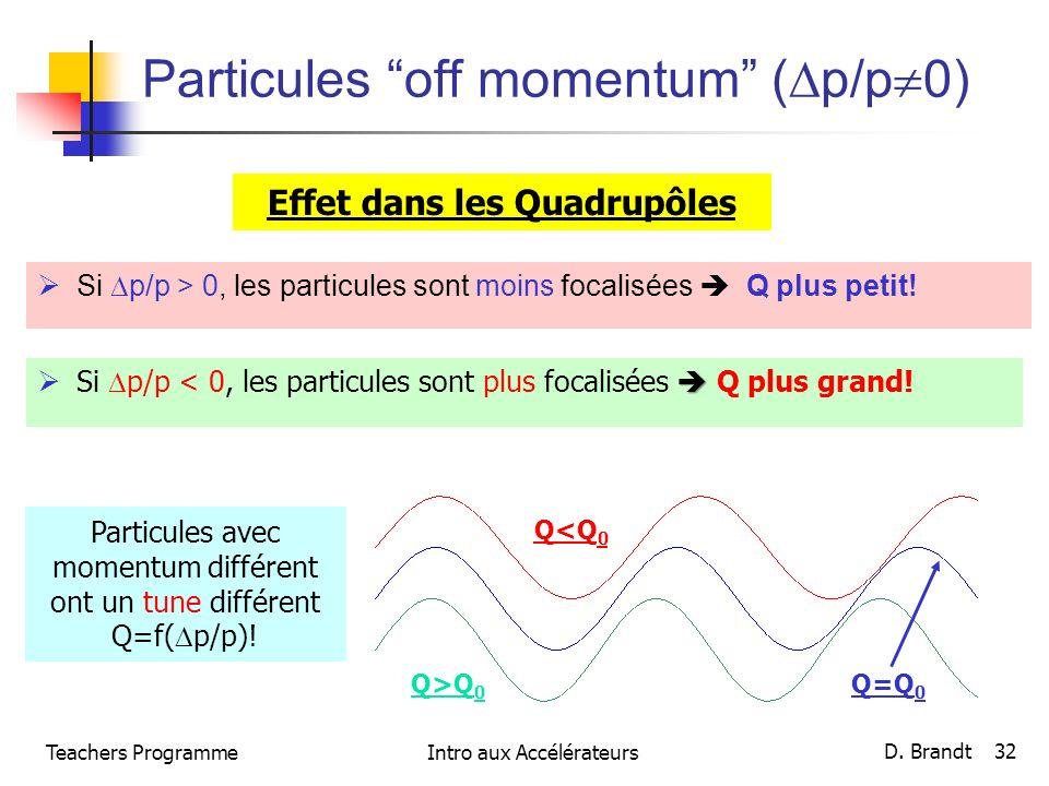 Teachers ProgrammeIntro aux Accélérateurs D. Brandt 32 Particules off momentum ( p/p 0) Si p/p > 0, les particules sont moins focalisées Q plus petit!