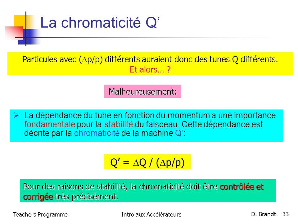Teachers ProgrammeIntro aux Accélérateurs D. Brandt 33 La chromaticité Q La dépendance du tune en fonction du momentum a une importance fondamentale p