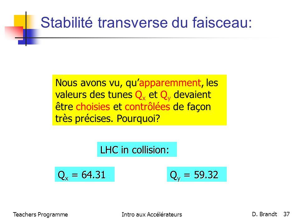 Stabilité transverse du faisceau: Teachers ProgrammeIntro aux Accélérateurs D. Brandt 37 Nous avons vu, quapparemment, les valeurs des tunes Q x et Q