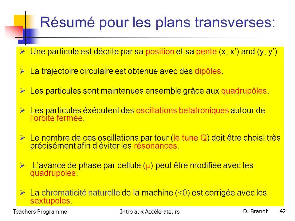 Teachers ProgrammeIntro aux Accélérateurs D. Brandt 42 Résumé pour les plans transverses: Une particule est décrite par sa position et sa pente (x, x)