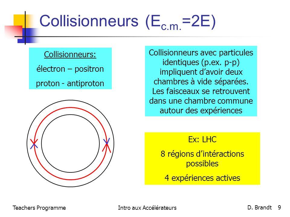 Teachers ProgrammeIntro aux Accélérateurs D. Brandt 9 Collisionneurs (E c.m. =2E) Collisionneurs: électron – positron proton - antiproton Collisionneu