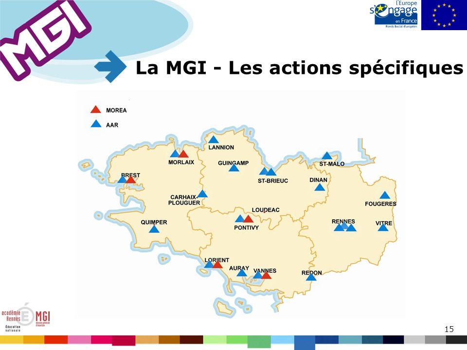 15 La MGI - Les actions spécifiques