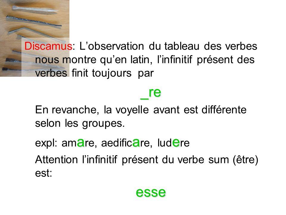 Discamus Discamus: Lobservation du tableau des verbes nous montre quen latin, linfinitif présent des verbes finit toujours par_re En revanche, la voyelle avant est différente selon les groupes.