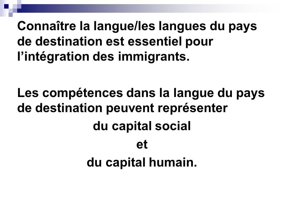 Connaître la langue/les langues du pays de destination est essentiel pour lintégration des immigrants. Les compétences dans la langue du pays de desti