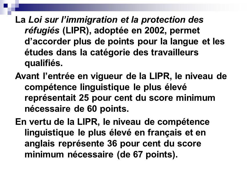 La Loi sur limmigration et la protection des réfugiés (LIPR), adoptée en 2002, permet daccorder plus de points pour la langue et les études dans la ca