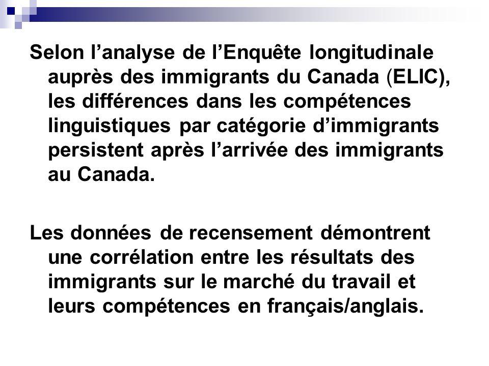Selon lanalyse de lEnquête longitudinale auprès des immigrants du Canada (ELIC), les différences dans les compétences linguistiques par catégorie dimm